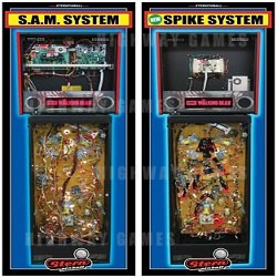Stern Pinball Released Video Walkthrough of Spike Electronic System